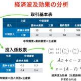 なぜ線形代数を学ぶ? 経済波及効果の分析を例に
