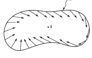 安定性を判別するリヤプノフ関数...