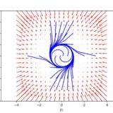 極限集合の性質を明らかにするポアンカレ・ベンディクソンの定理