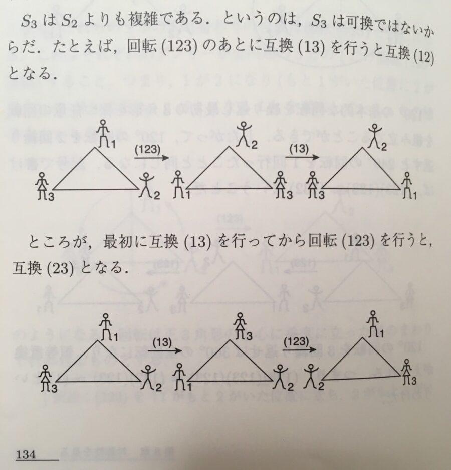 群論・ガロア理論の一歩手前から学ぶ 「アーベルの証明」レビュー