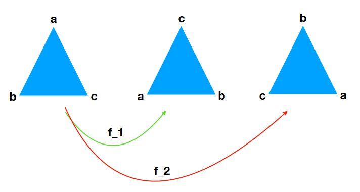 代数入門―群と加群 (数学シリーズ)