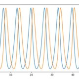 ルンゲ=クッタ法:常微分方程式をPythonで解く原理を解説