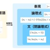 形式言語、論理式、文とは:公理的集合論に向けて
