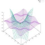 2変数のテイラー展開とその計算例