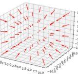 ガウスの発散定理とは? 計算例、証明、電磁気学への応用