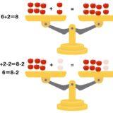 なぜ移項すると符号が変わるのか 方程式・等式の意味を考え直す