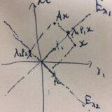 対称行列のスペクトル分解とは:具体例、証明