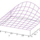 2次元長方形領域でのラプラス方程式の解き方